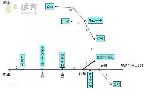 2015年婺源赏油菜花攻略