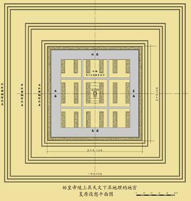 秦始皇帝陵地宫示意图