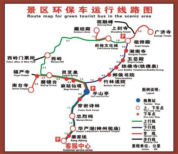 南岳衡山景区内各景点交通情况