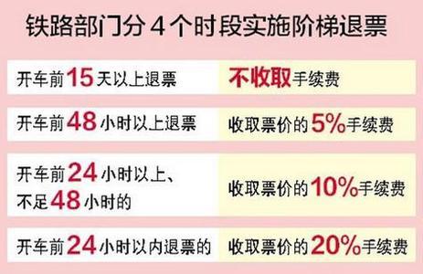 2015春运火车票迎退票潮_春运火车票退改签如何省钱?