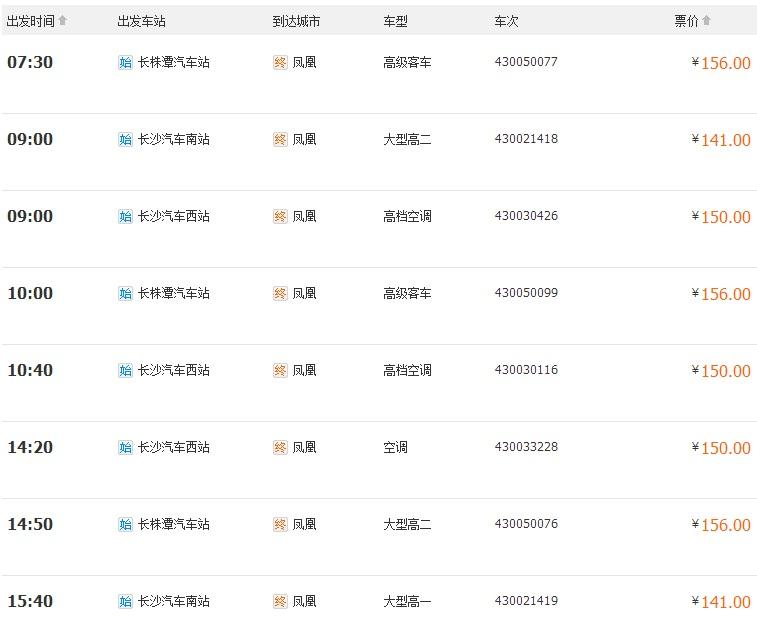 2016年最全湖南长沙到凤凰古城旅游攻略