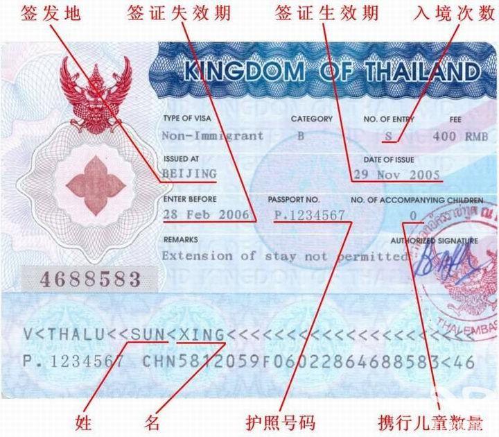 长沙到泰国旅游签证所需资料,长沙到泰国签证费用要多少钱