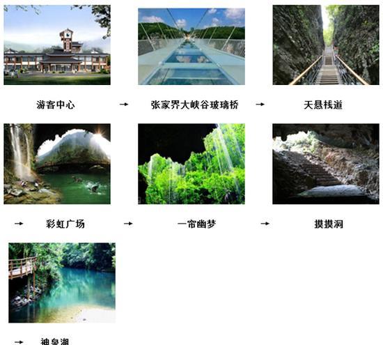 张家界【玻璃桥】和【玻璃栈道】是一个景区吗?