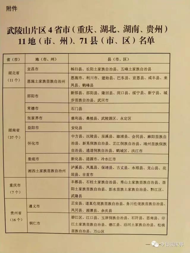 张家界核心景区面向4省71县的游客实行优惠政策名单